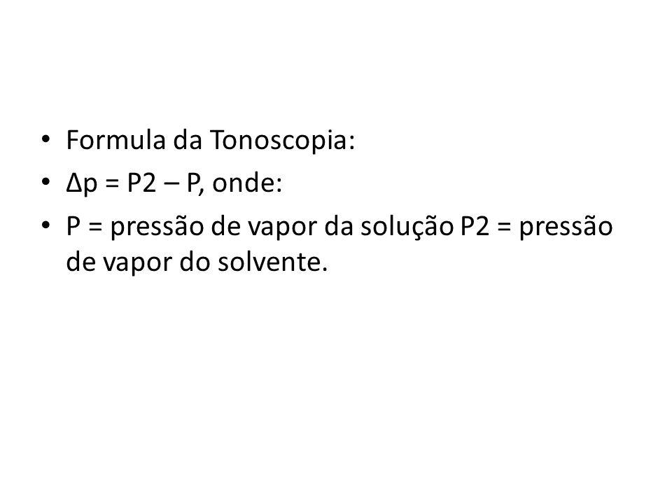 Formula da Tonoscopia: