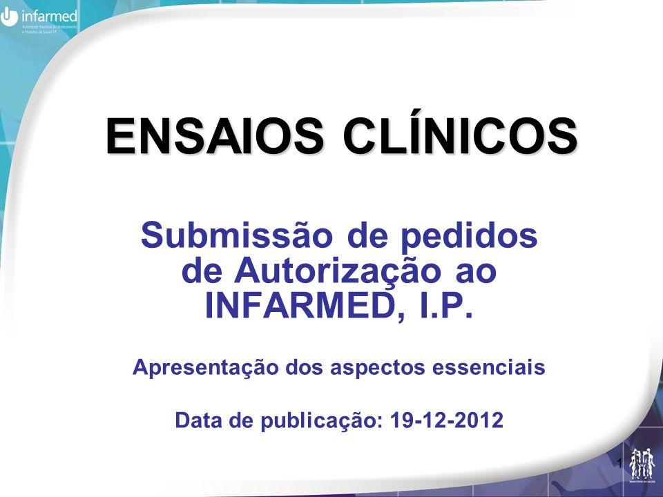 ENSAIOS CLÍNICOS Submissão de pedidos de Autorização ao INFARMED, I.P.