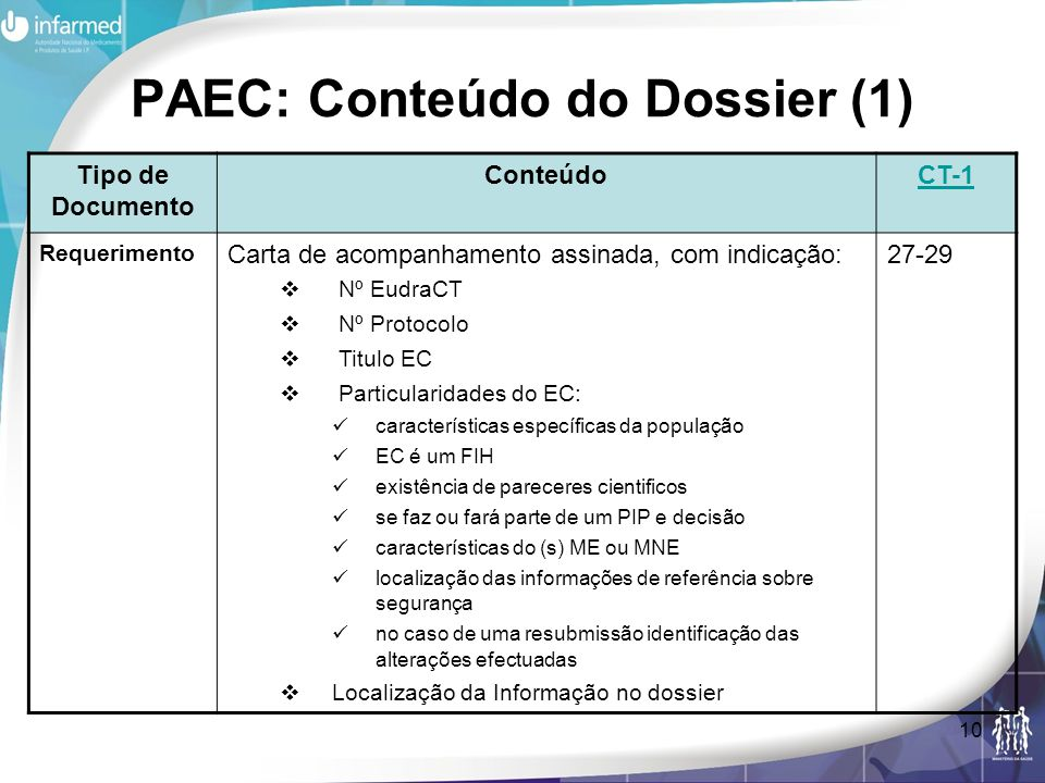PAEC: Conteúdo do Dossier (1)