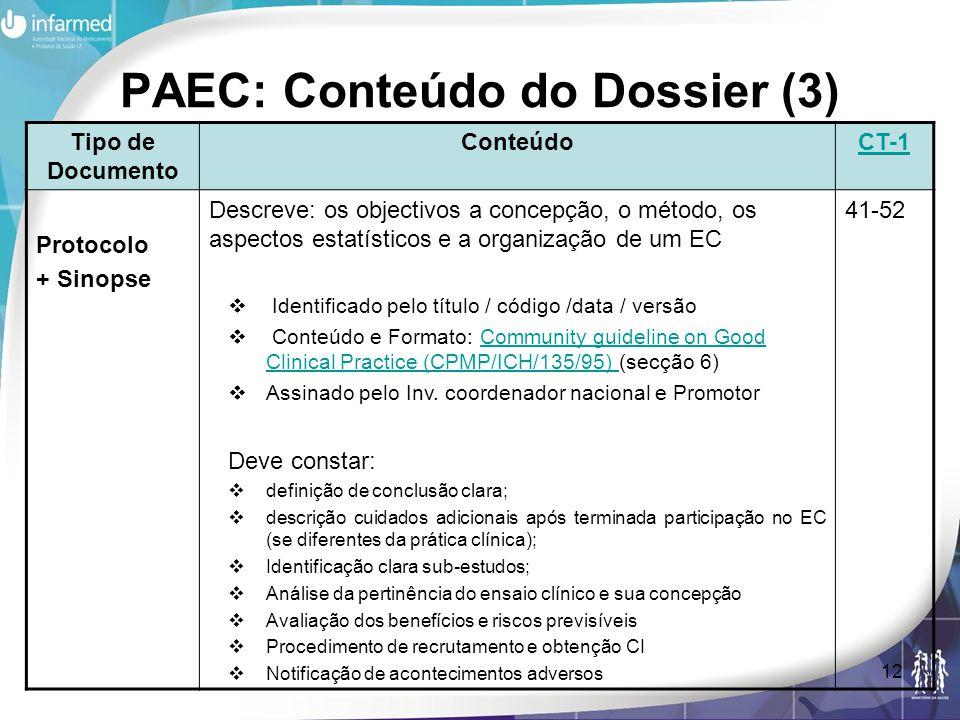 PAEC: Conteúdo do Dossier (3)