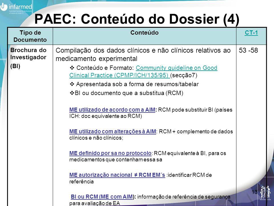 PAEC: Conteúdo do Dossier (4)