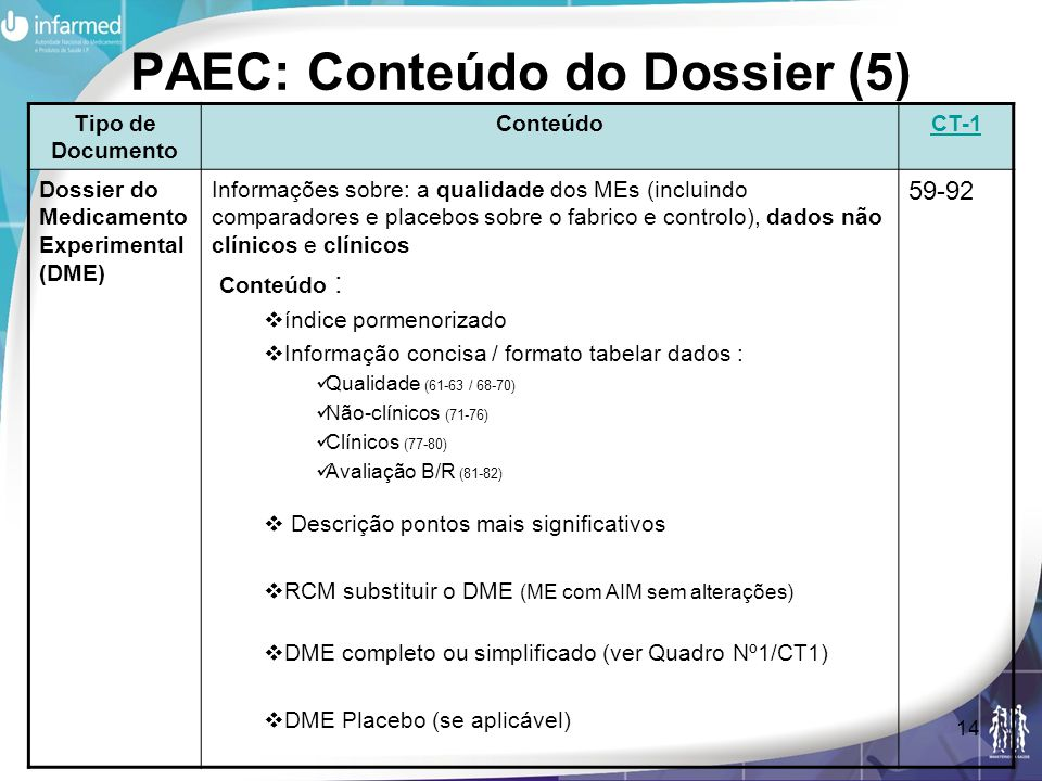 PAEC: Conteúdo do Dossier (5)