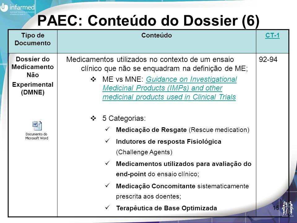 PAEC: Conteúdo do Dossier (6)