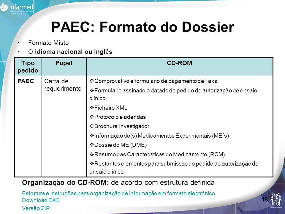 PAEC: Formato do Dossier
