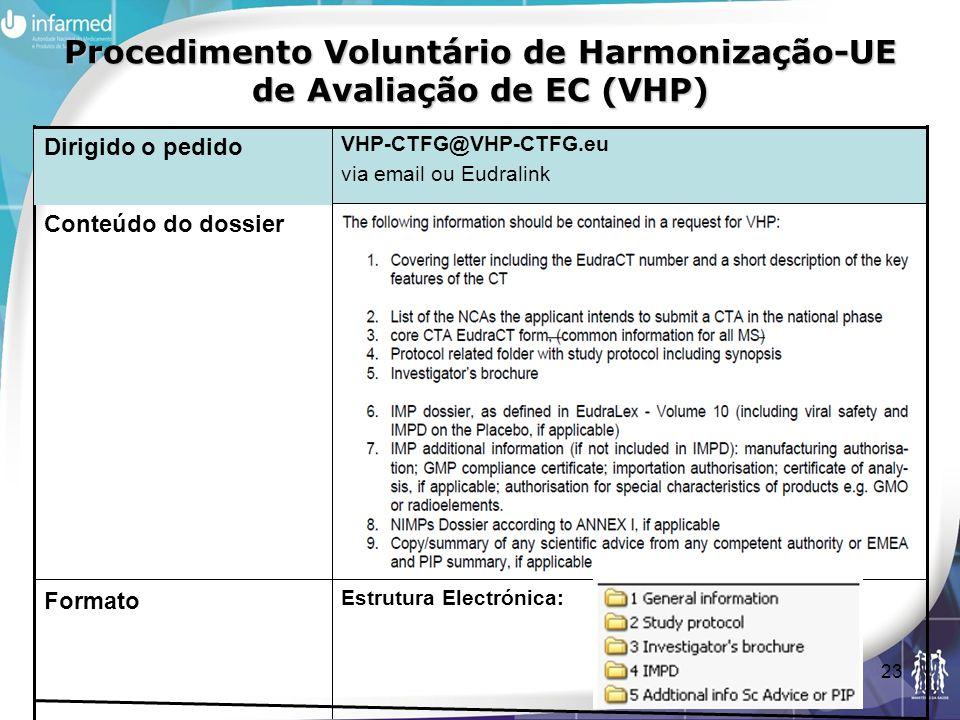 Procedimento Voluntário de Harmonização-UE de Avaliação de EC (VHP)
