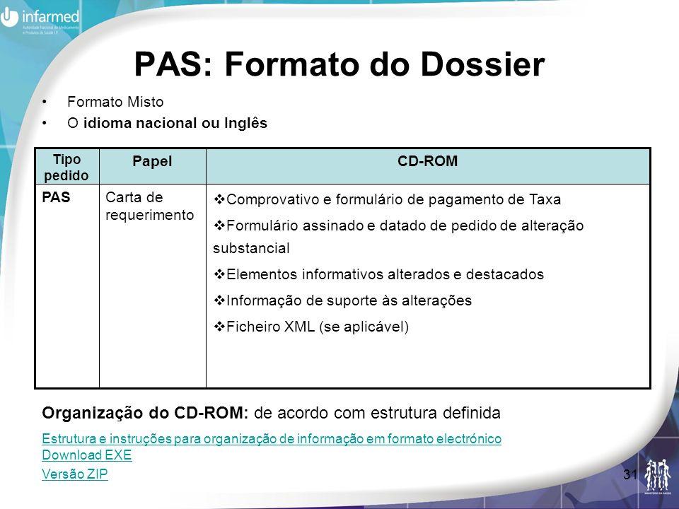 PAS: Formato do Dossier