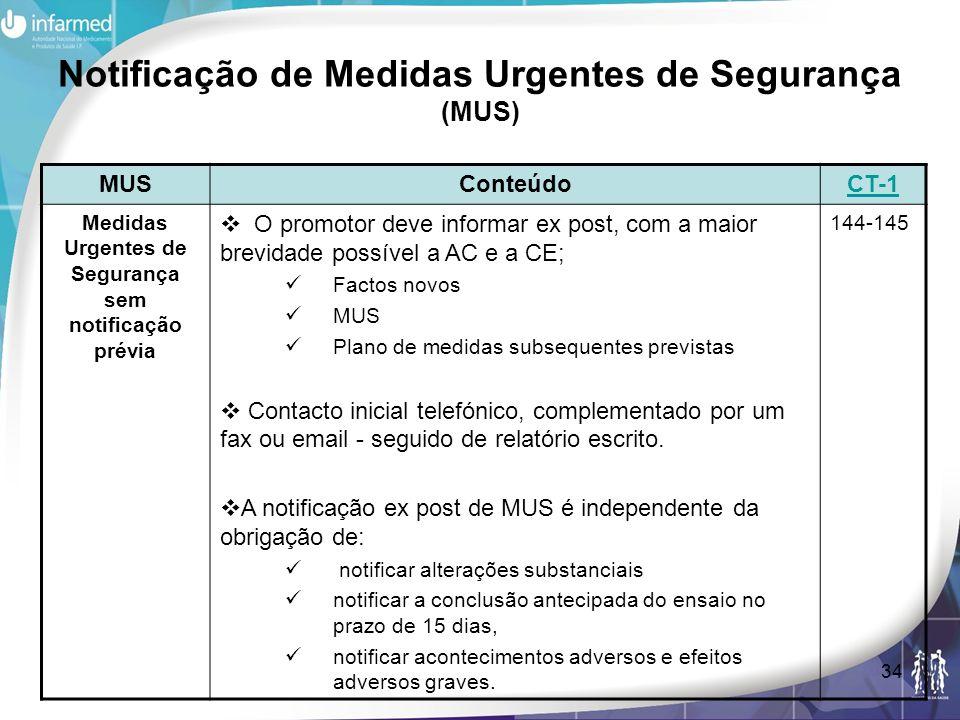 Notificação de Medidas Urgentes de Segurança (MUS)