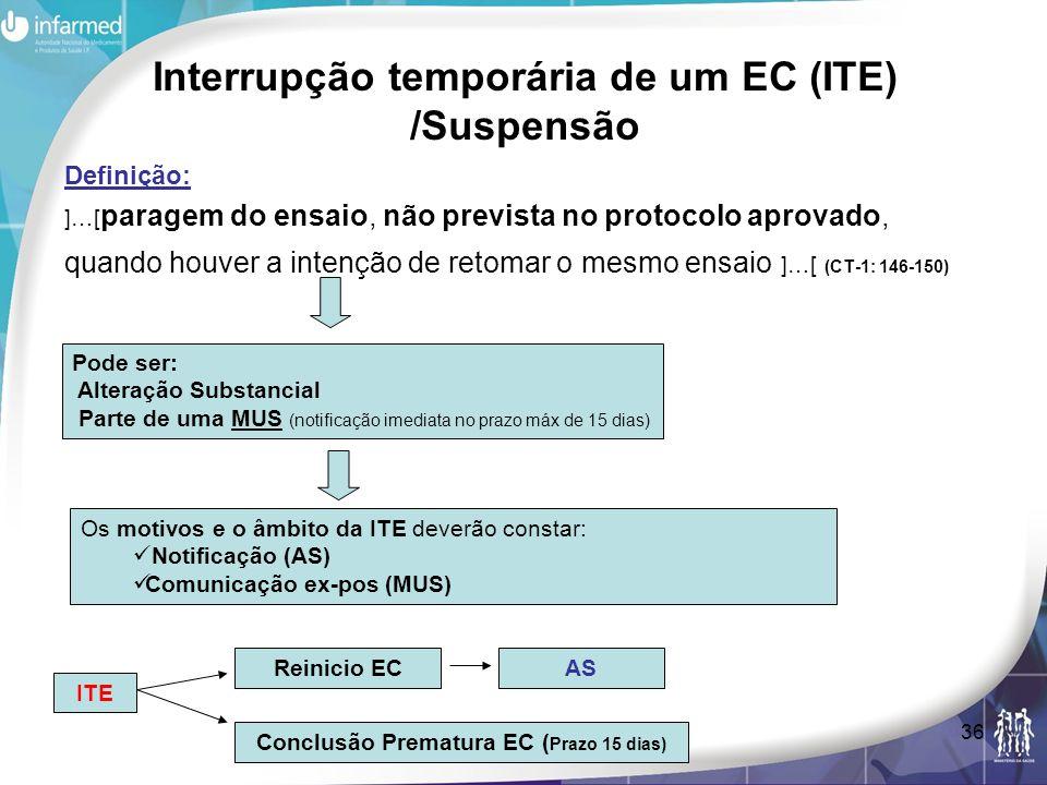 Interrupção temporária de um EC (ITE) /Suspensão