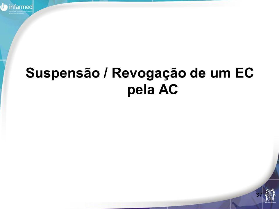 Suspensão / Revogação de um EC pela AC