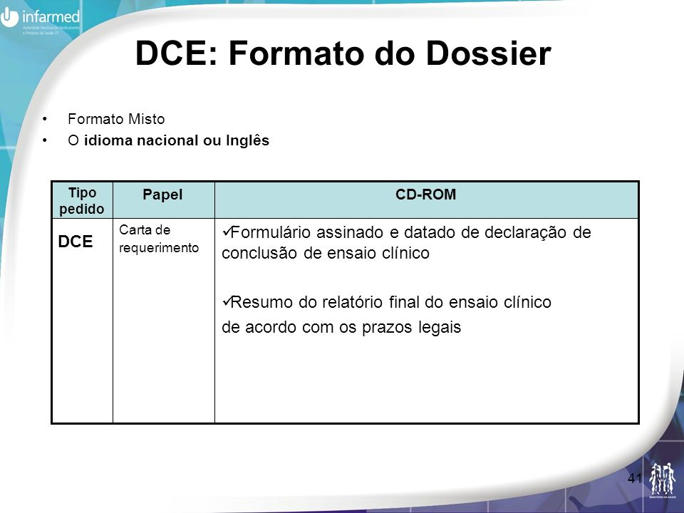 DCE: Formato do Dossier