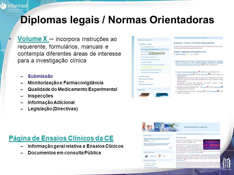 Diplomas legais / Normas Orientadoras