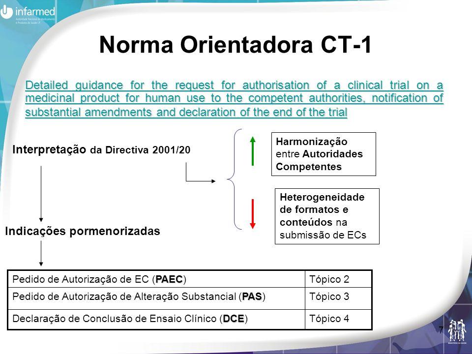 Norma Orientadora CT-1
