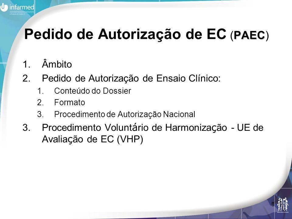 Pedido de Autorização de EC (PAEC)