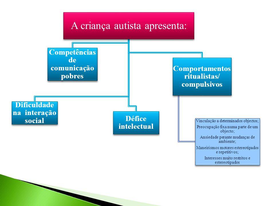 A criança autista apresenta: