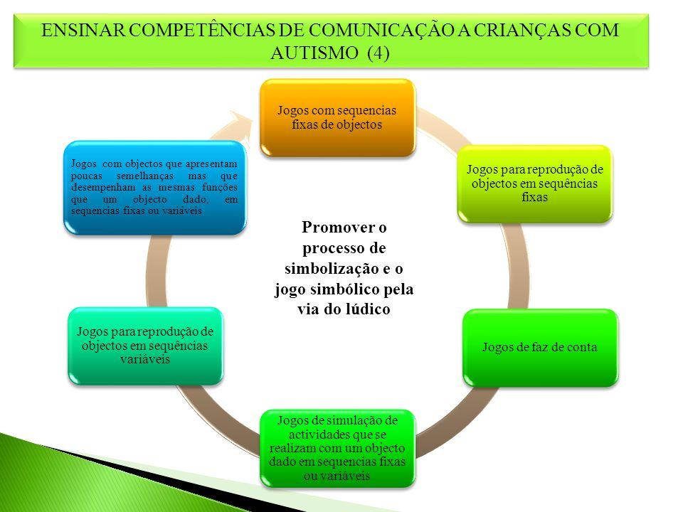 ENSINAR COMPETÊNCIAS DE COMUNICAÇÃO A CRIANÇAS COM AUTISMO (4)