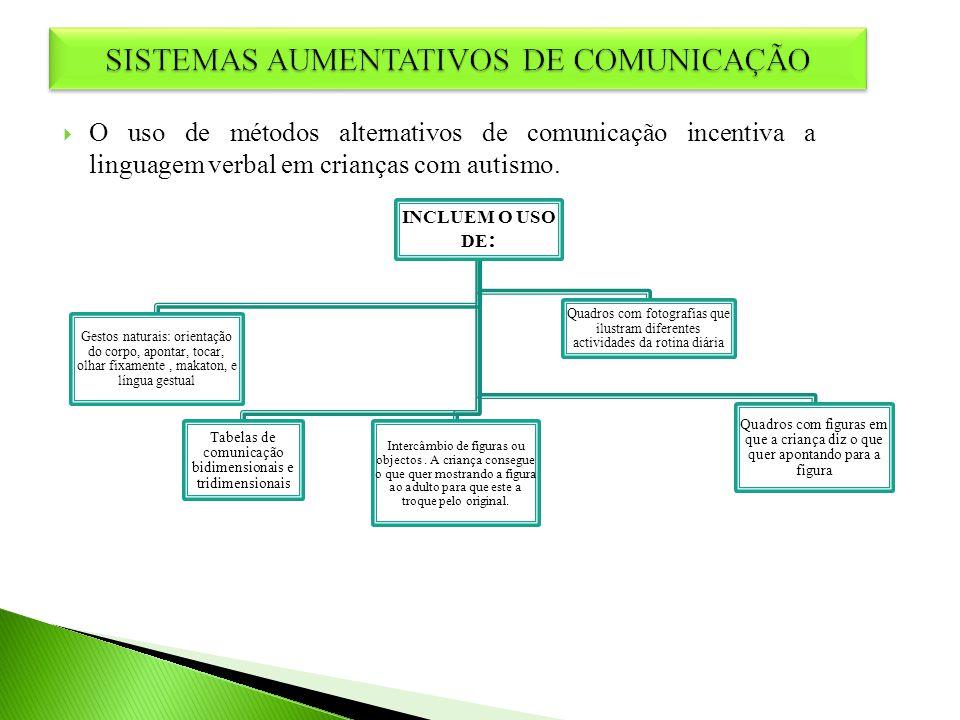 SISTEMAS AUMENTATIVOS DE COMUNICAÇÃO