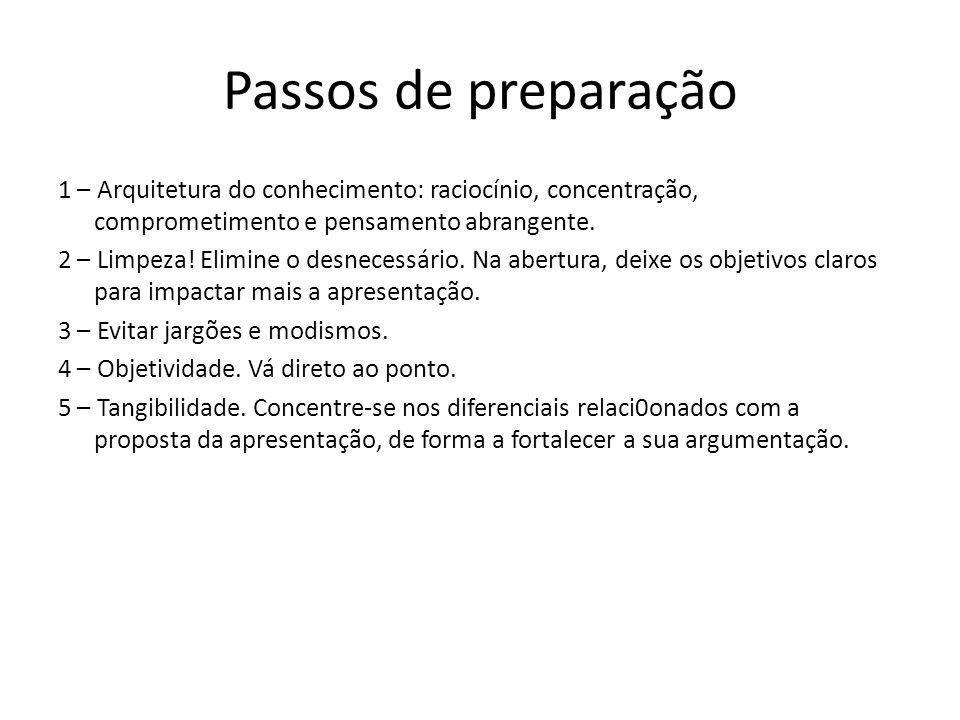 Passos de preparação