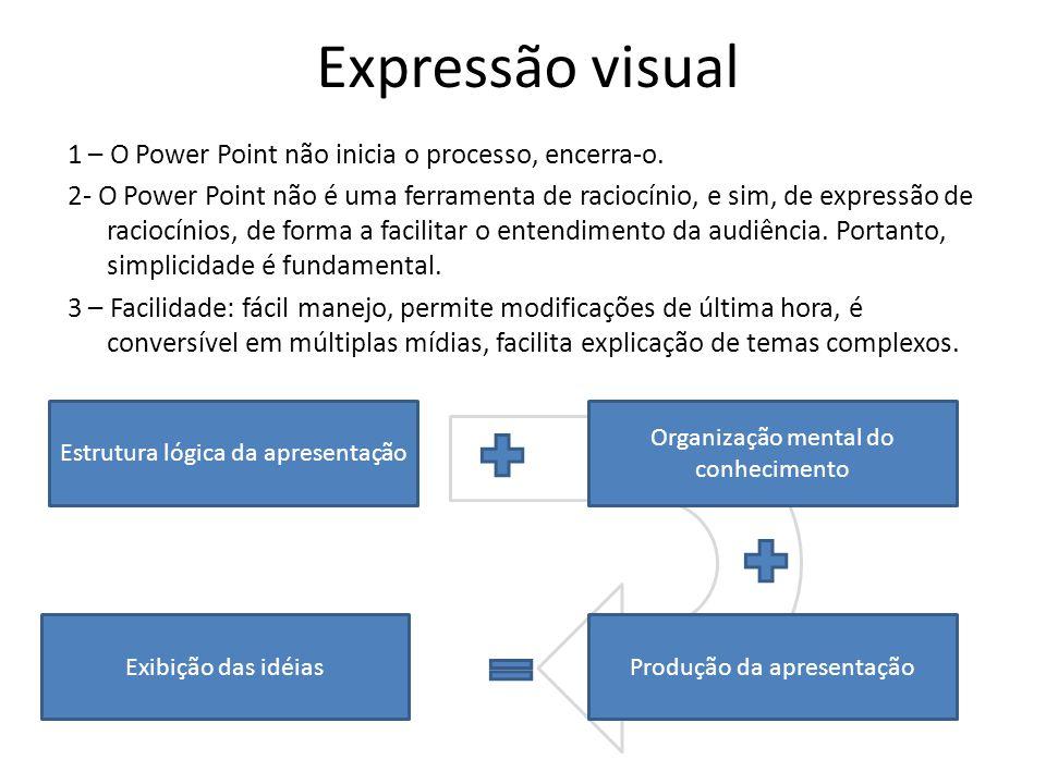 Expressão visual