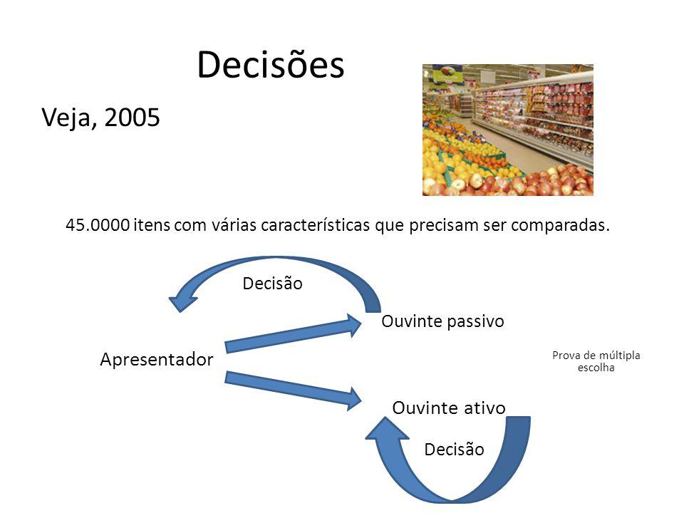 Decisões Veja, 2005 Apresentador Ouvinte ativo