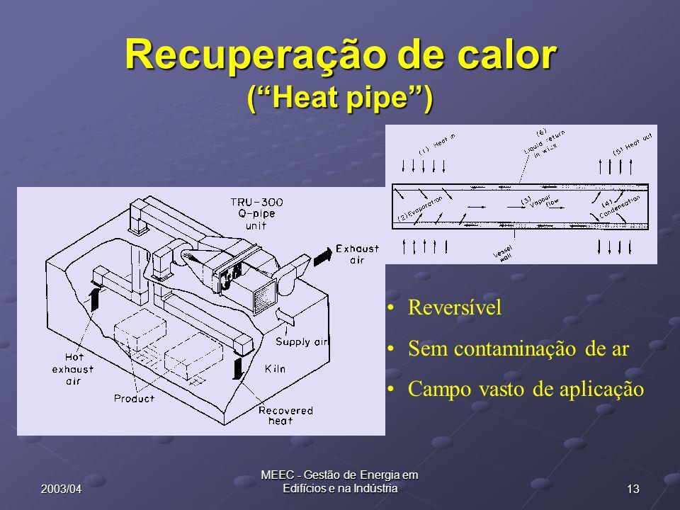 Recuperação de calor ( Heat pipe )