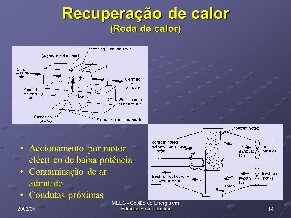 Recuperação de calor (Roda de calor)