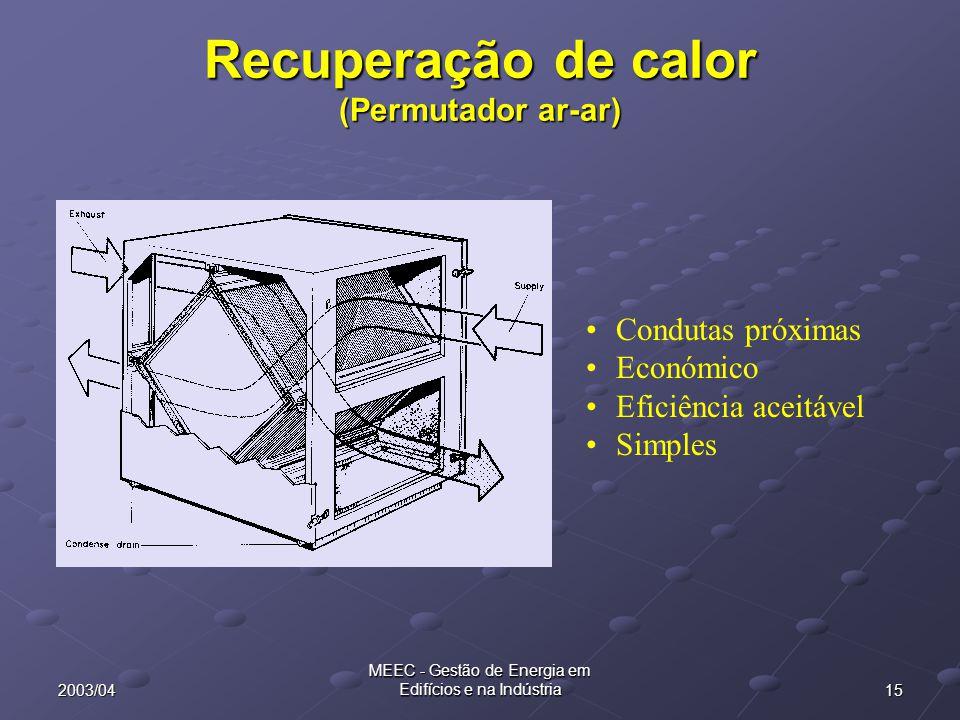 Recuperação de calor (Permutador ar-ar)