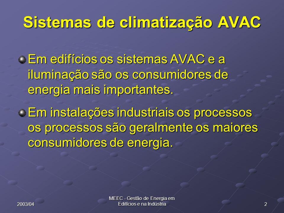 Sistemas de climatização AVAC