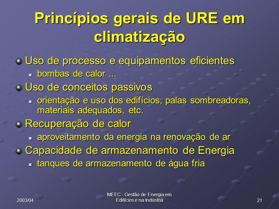 Princípios gerais de URE em climatização