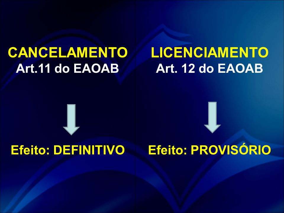 CANCELAMENTO LICENCIAMENTO Art.11 do EAOAB Efeito: DEFINITIVO