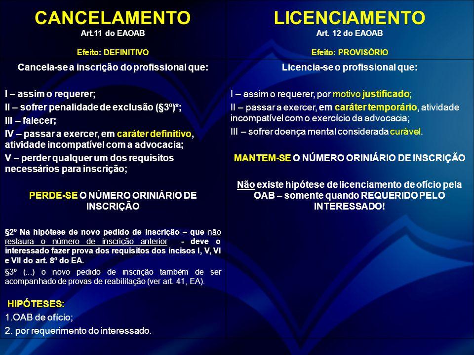 CANCELAMENTO LICENCIAMENTO Cancela-se a inscrição do profissional que: