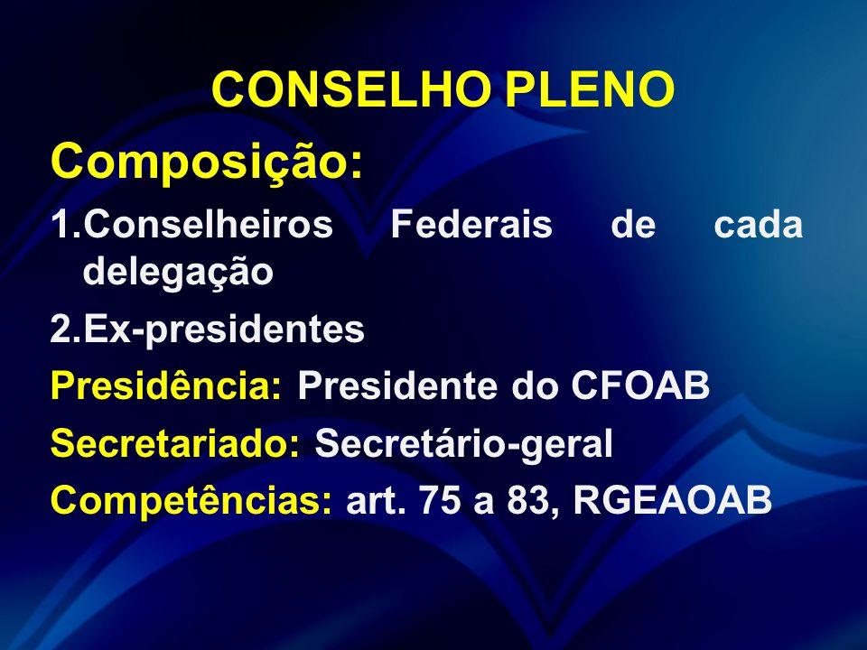 CONSELHO PLENO Composição: Conselheiros Federais de cada delegação