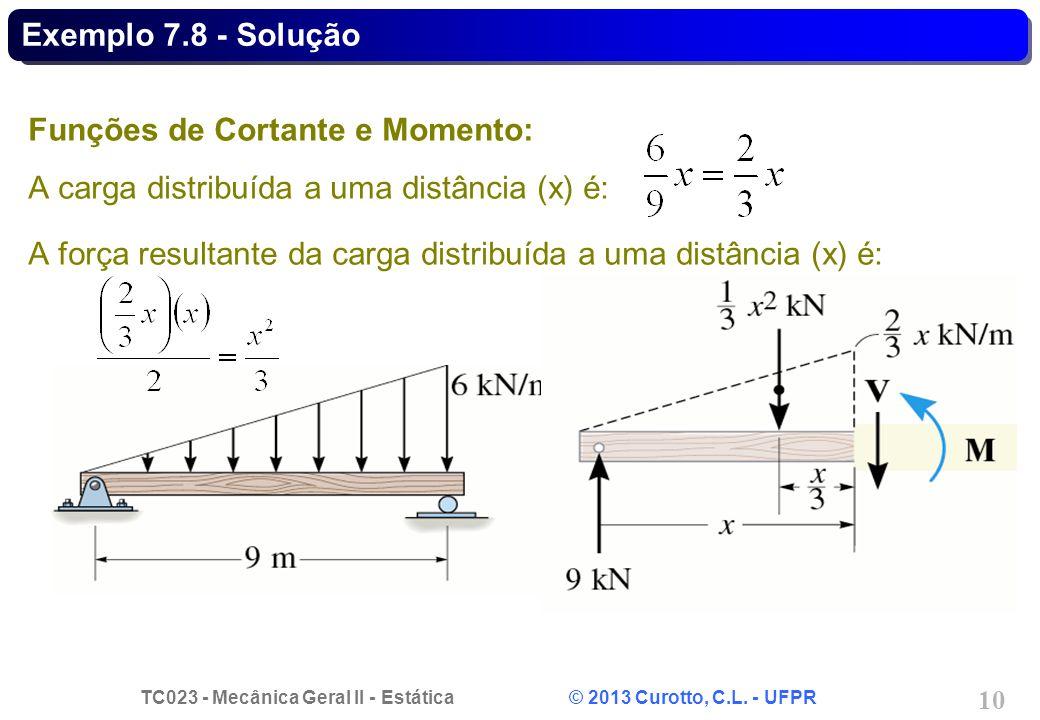 Exemplo 7.8 - Solução Funções de Cortante e Momento: A carga distribuída a uma distância (x) é: