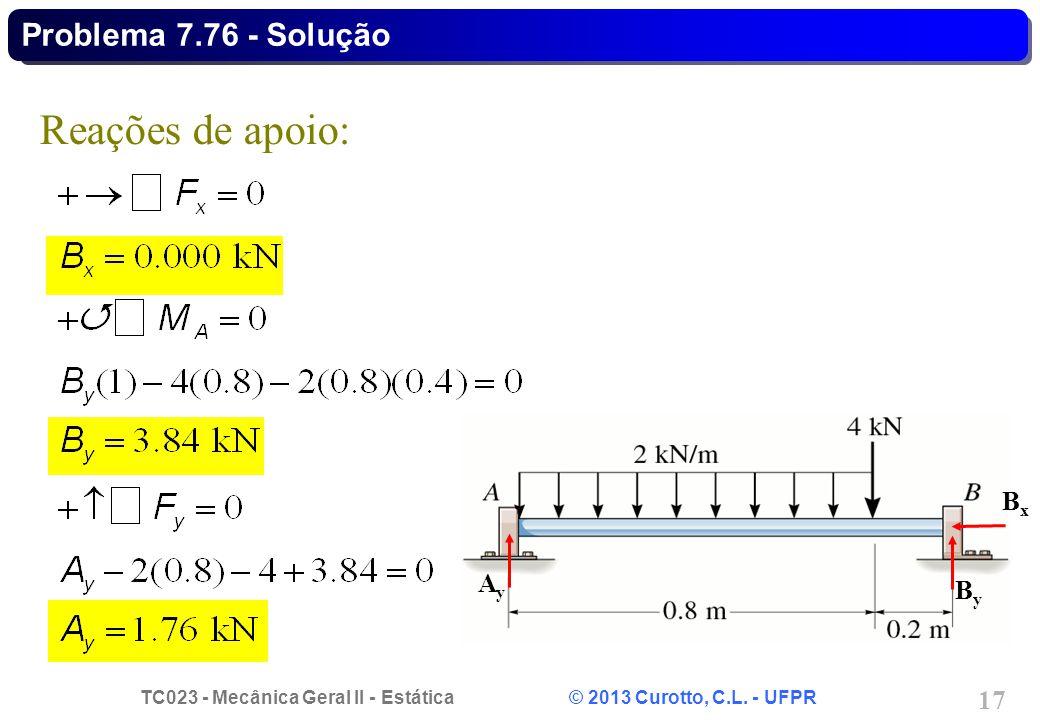 Problema 7.76 - Solução Reações de apoio: Bx Ay By