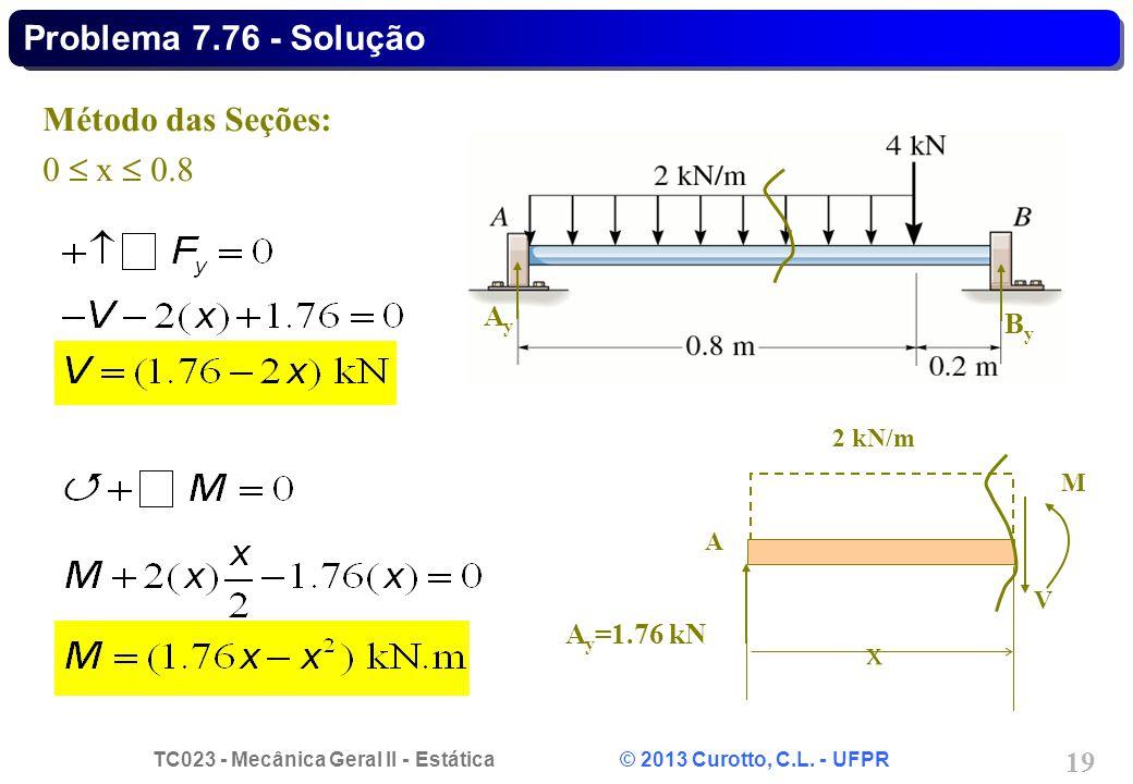 Problema 7.76 - Solução Método das Seções: 0  x  0.8 x Ay By