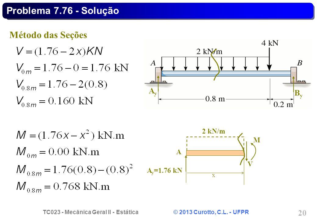 Problema 7.76 - Solução Método das Seções Ay By 2 kN/m M A V