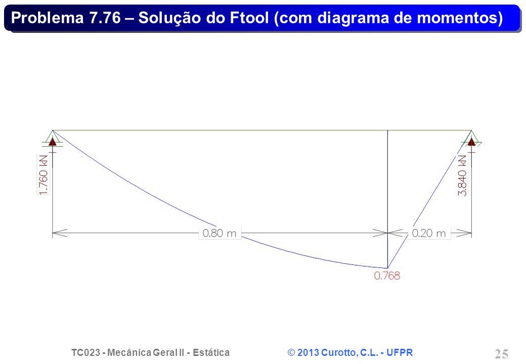 Problema 7.76 – Solução do Ftool (com diagrama de momentos)