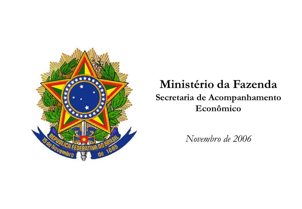 Secretaria de Acompanhamento Econômico