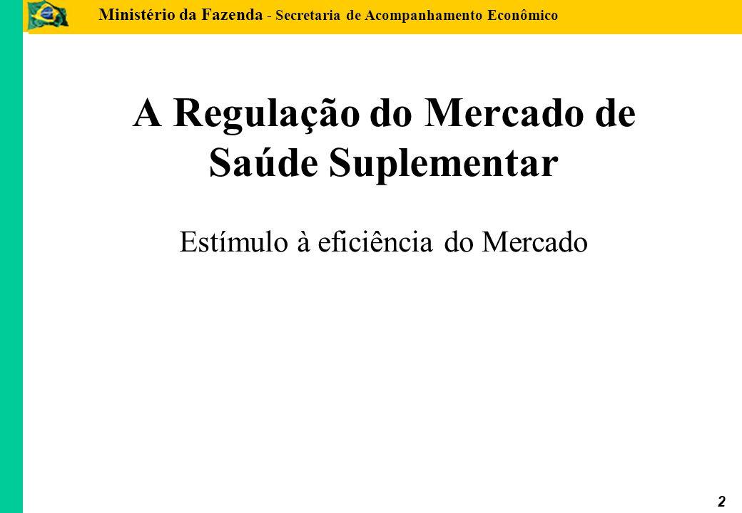 A Regulação do Mercado de Saúde Suplementar Estímulo à eficiência do Mercado