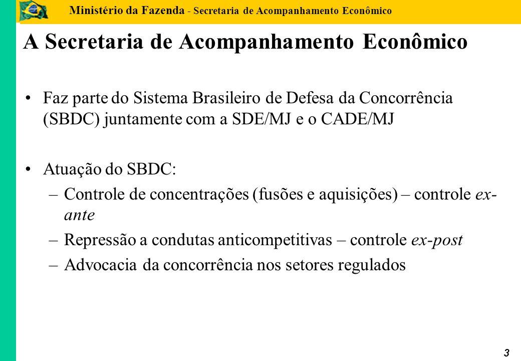 A Secretaria de Acompanhamento Econômico