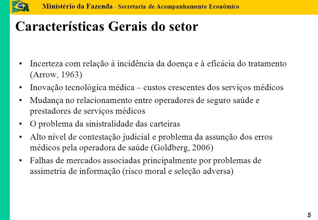 Características Gerais do setor
