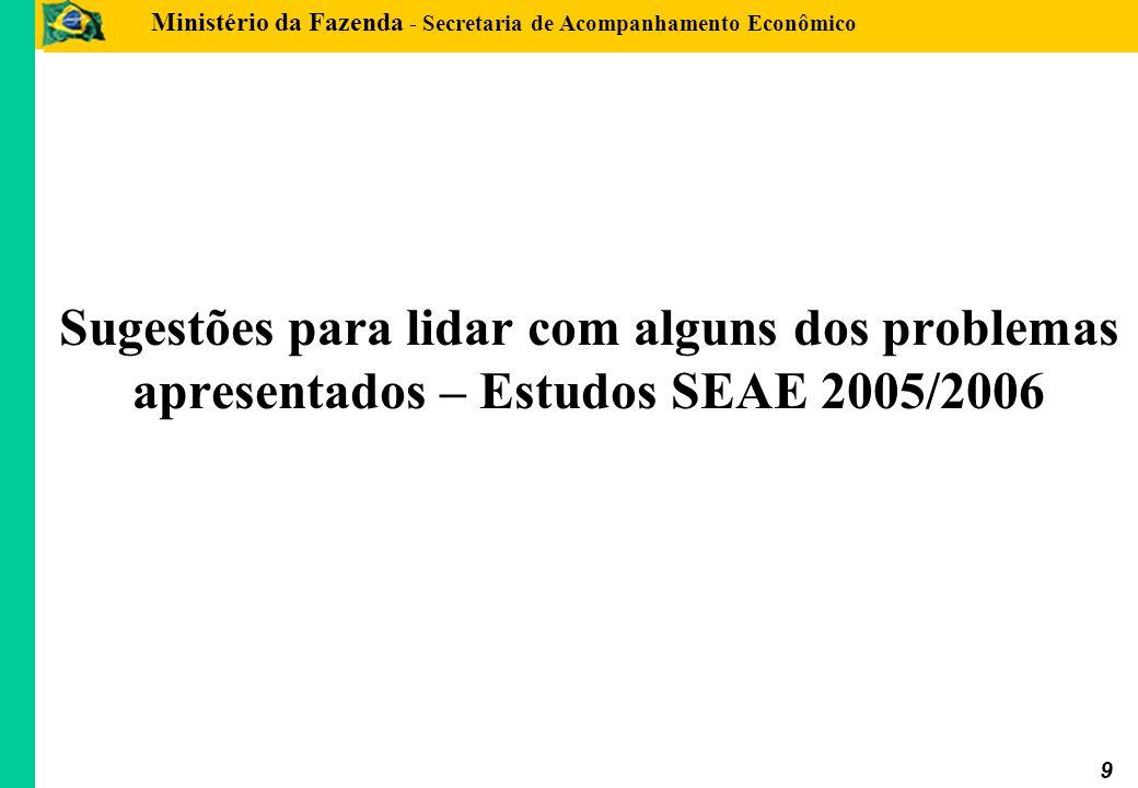 Sugestões para lidar com alguns dos problemas apresentados – Estudos SEAE 2005/2006