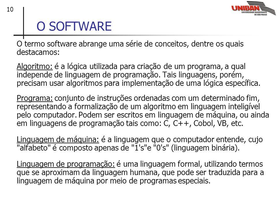 O SOFTWARE O termo software abrange uma série de conceitos, dentre os quais destacamos: