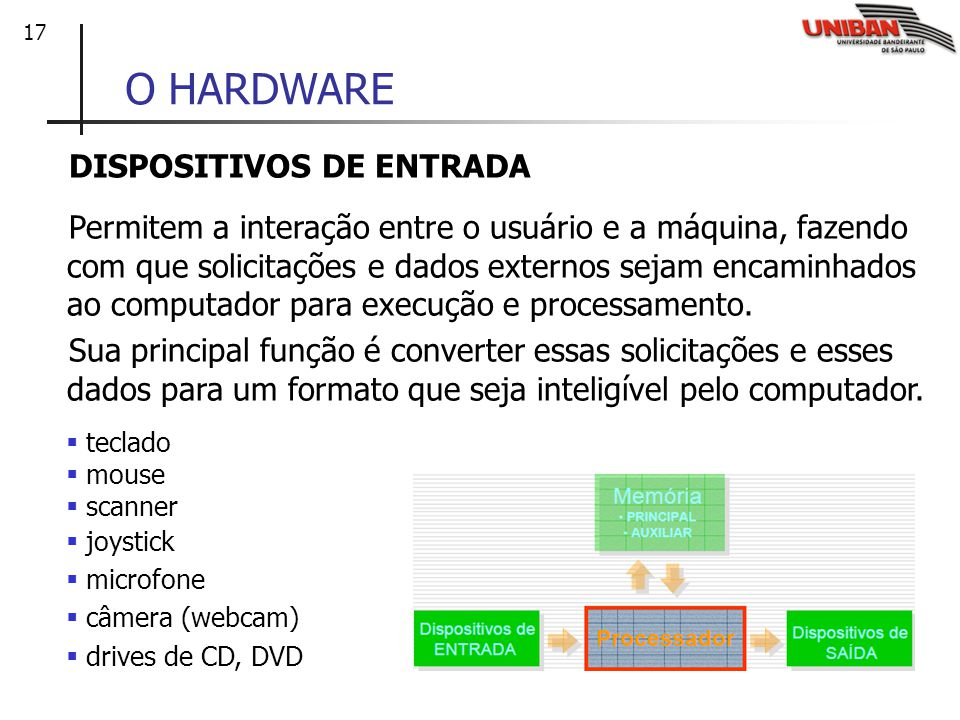 O HARDWARE DISPOSITIVOS DE ENTRADA