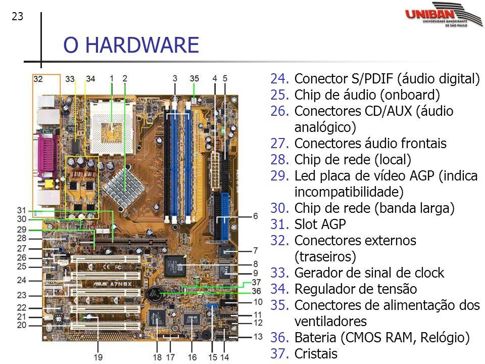 O HARDWARE Conector S/PDIF (áudio digital) Chip de áudio (onboard)