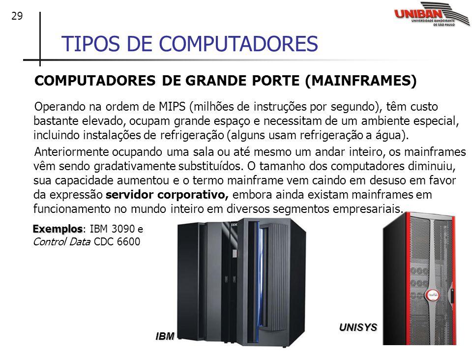 TIPOS DE COMPUTADORES COMPUTADORES DE GRANDE PORTE (MAINFRAMES)