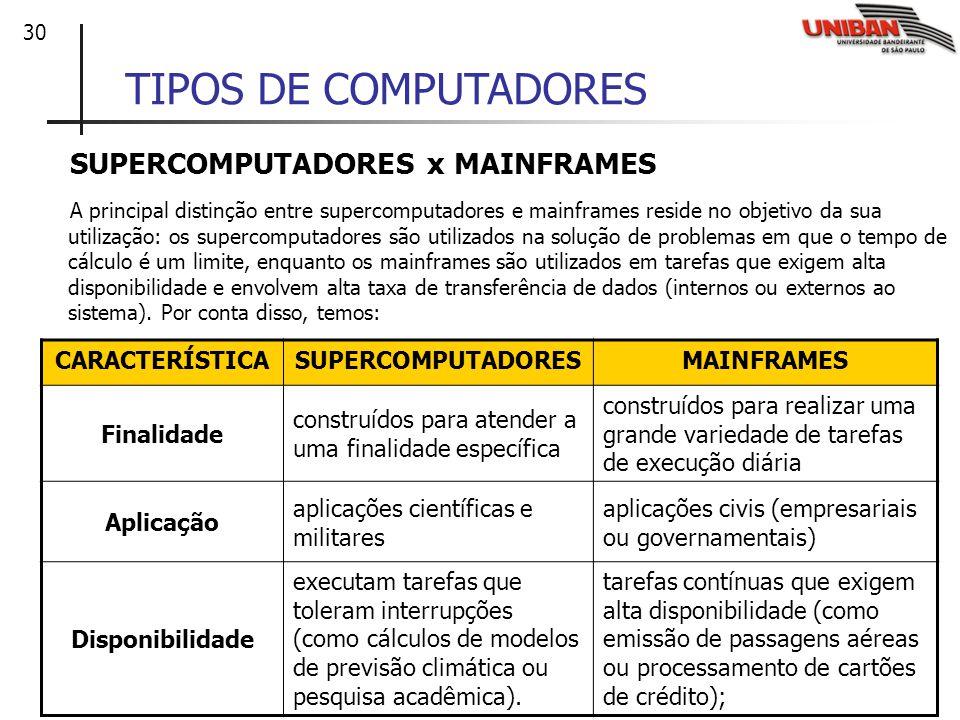 TIPOS DE COMPUTADORES SUPERCOMPUTADORES x MAINFRAMES CARACTERÍSTICA