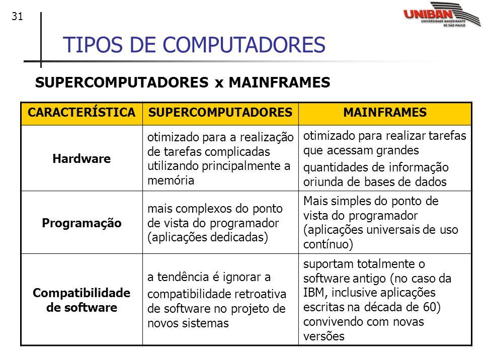 Compatibilidade de software