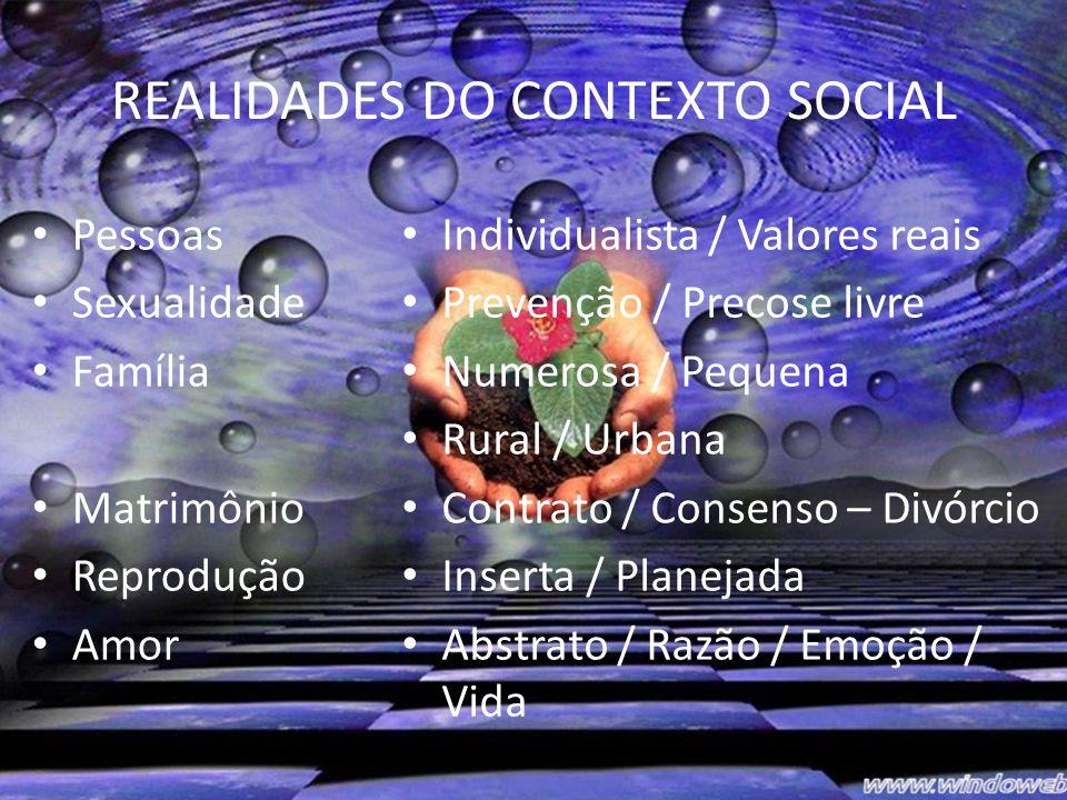 REALIDADES DO CONTEXTO SOCIAL