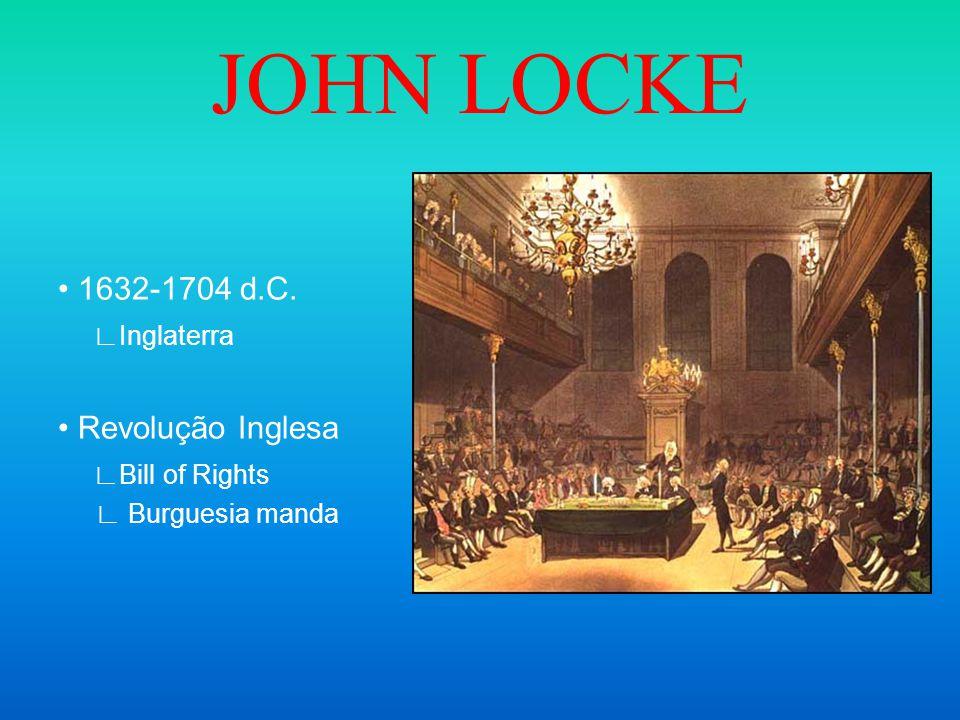 JOHN LOCKE • 1632-1704 d.C. ∟Inglaterra • Revolução Inglesa