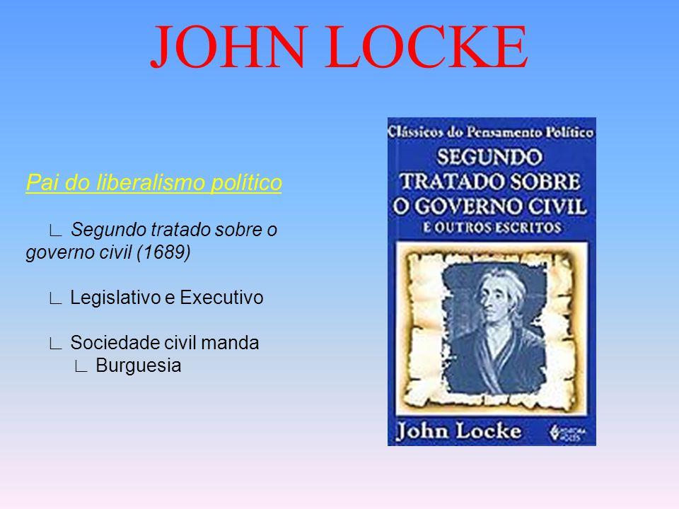 JOHN LOCKE Pai do liberalismo político